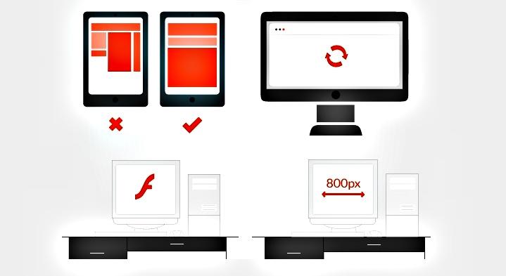 Errores De Diseño Web Que Tienes Que Evitar
